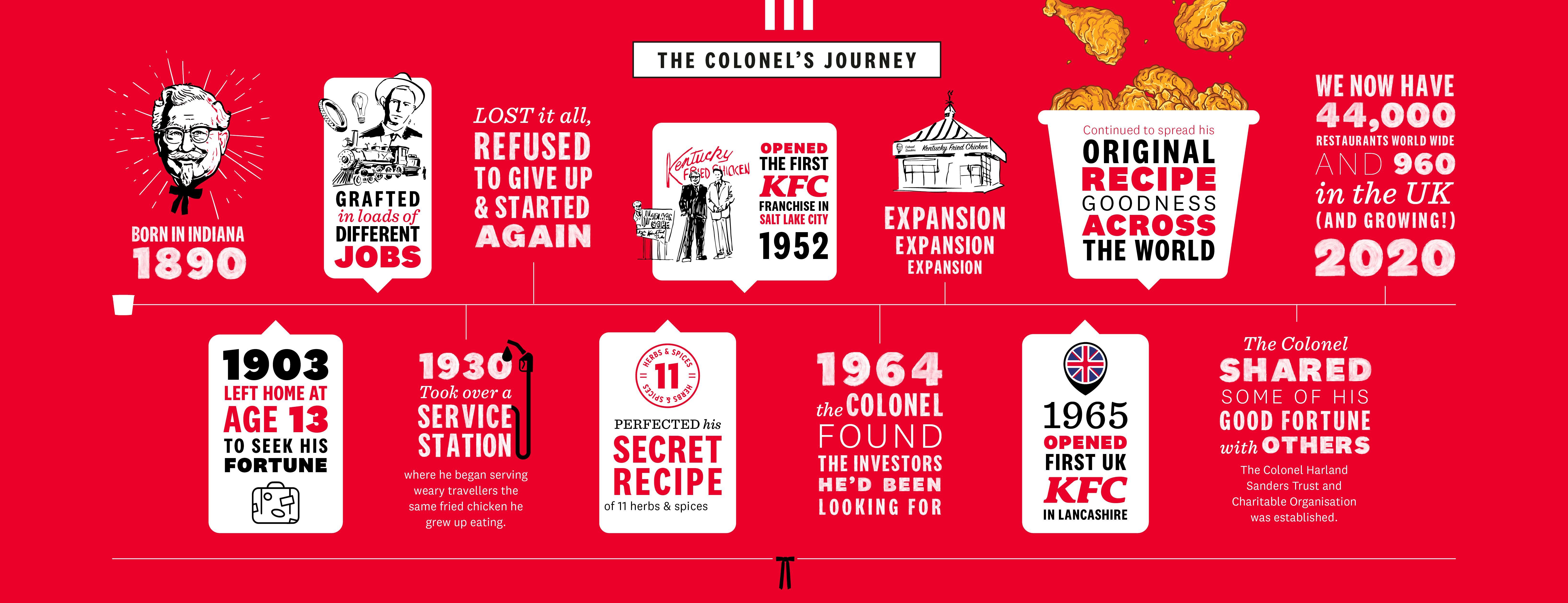KFC_careers_Banners